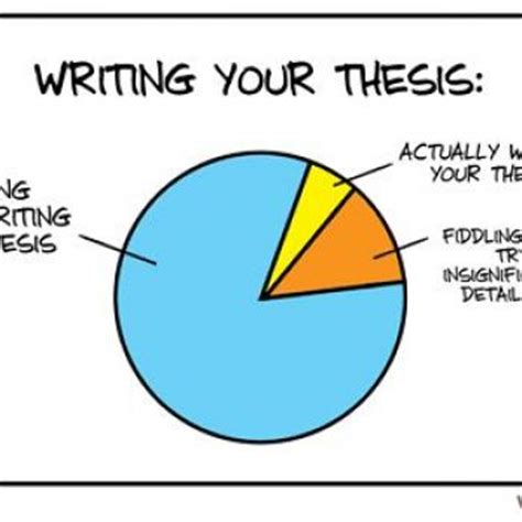 Doctorate degree thesis dissertation