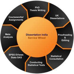 Dissertation for Doctoral Degree Kent State University
